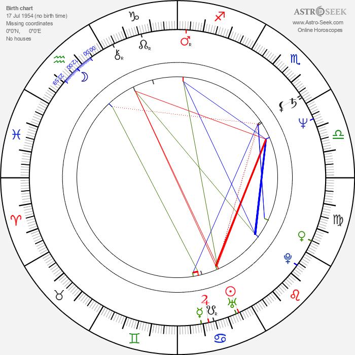 Marie-Line Reynaud - Astrology Natal Birth Chart