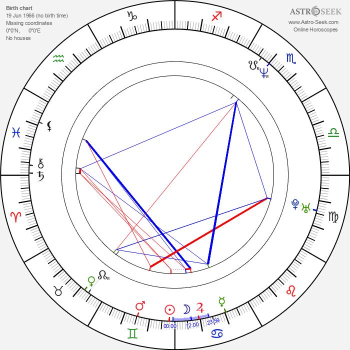 Marie-Lou Sellem - Astrology Natal Birth Chart