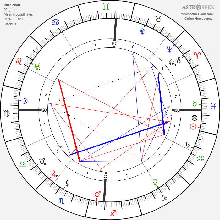 Marie Marvingt - Astrology Natal Birth Chart