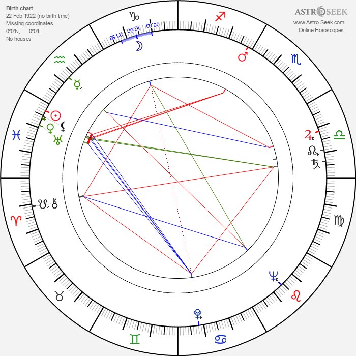 Marie Mergey - Astrology Natal Birth Chart