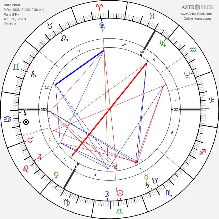 Marie-Nicolas Saulnier de la Pinelais - Astrology Natal Birth Chart