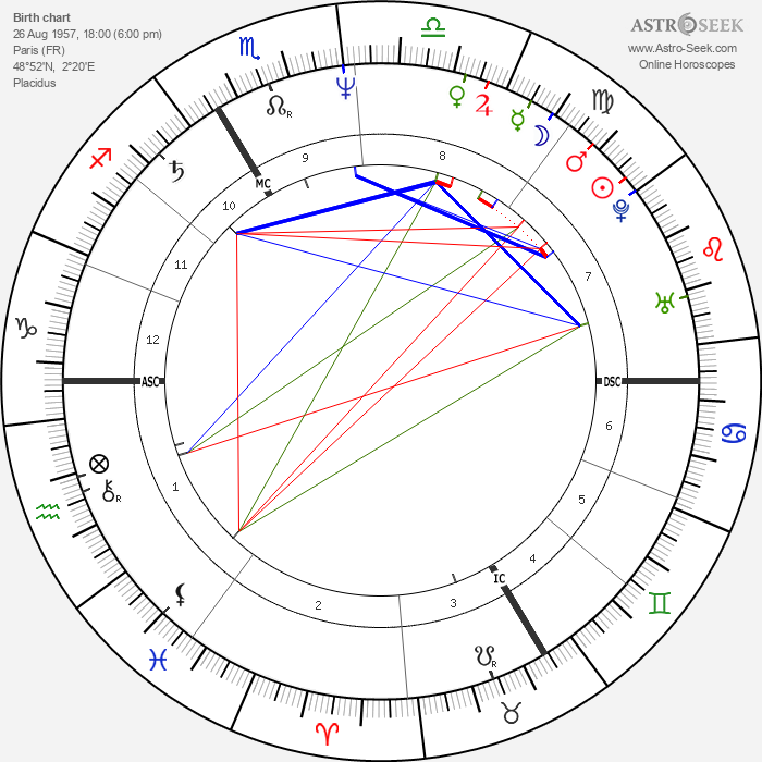 Marie Nimier - Astrology Natal Birth Chart