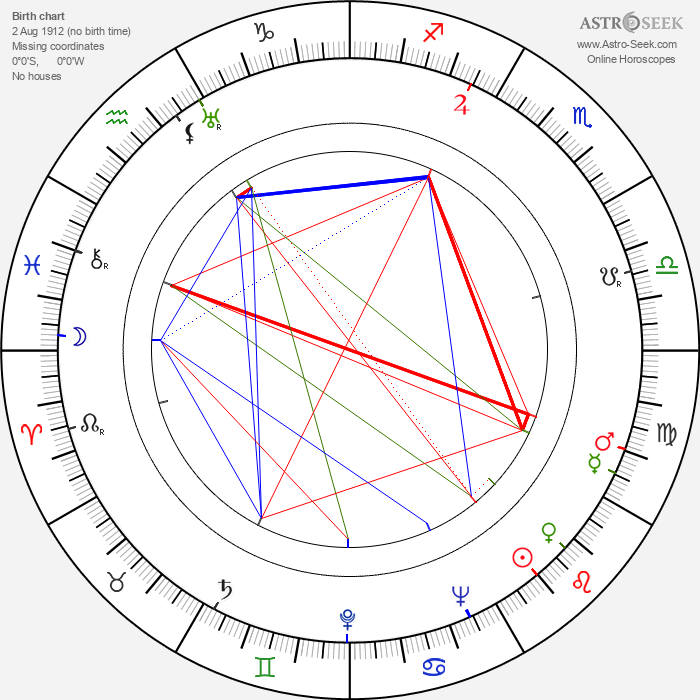 Marie Norrová - Astrology Natal Birth Chart
