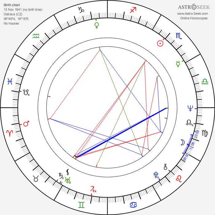 Marie Rottrová - Astrology Natal Birth Chart