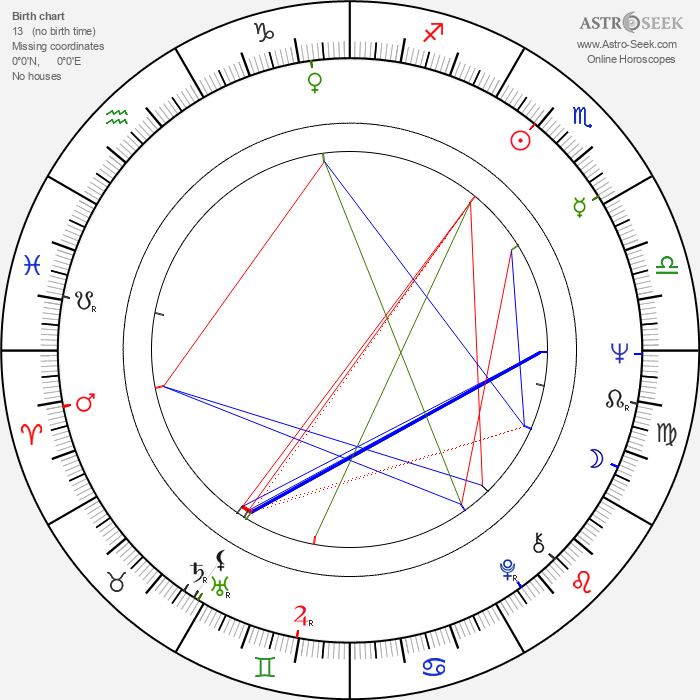 Marie Rottrová - Astrology Natal Birth Chart
