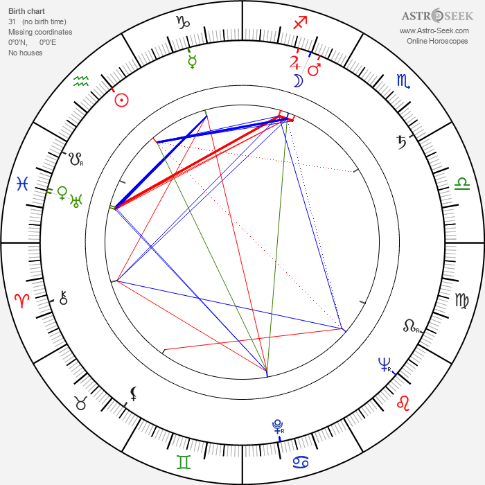 Marie Sabouret - Astrology Natal Birth Chart