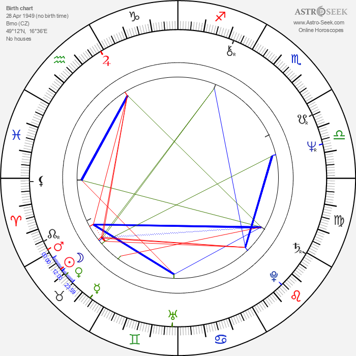 Marie Spurná - Astrology Natal Birth Chart