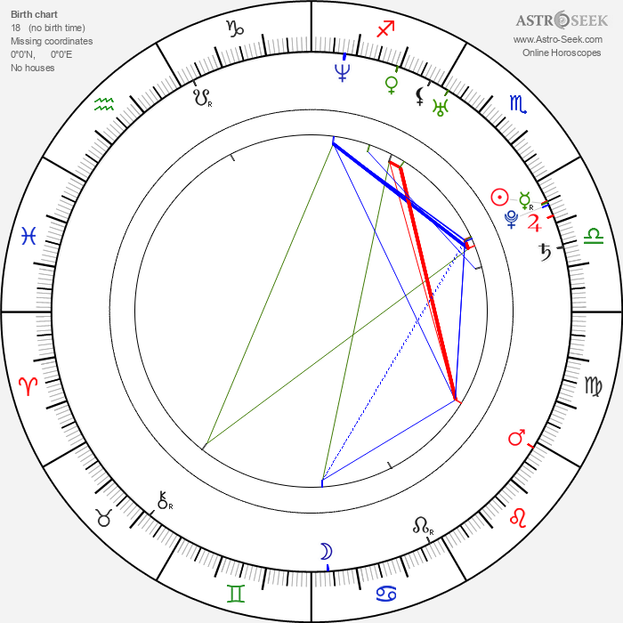 Marie Štěchová - Astrology Natal Birth Chart