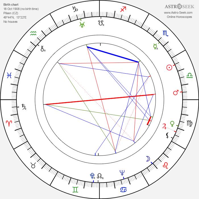 Marie Štrampachová - Astrology Natal Birth Chart