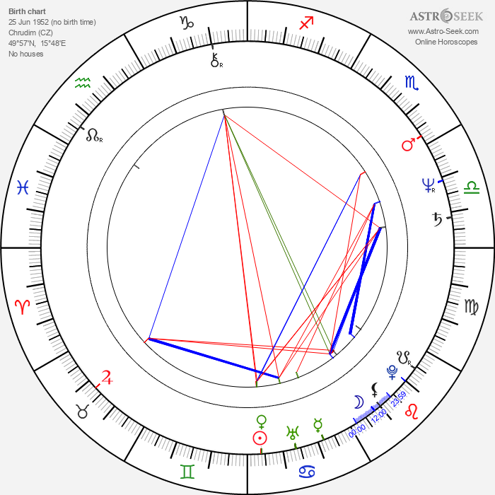 Marie Tomsová - Astrology Natal Birth Chart