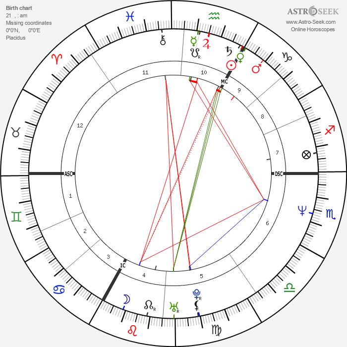 Marie Trintignant - Astrology Natal Birth Chart