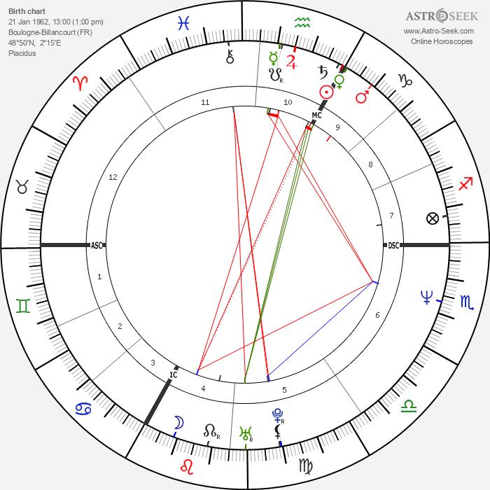 Marie Trintignant - Astrology Natal Birth Chart