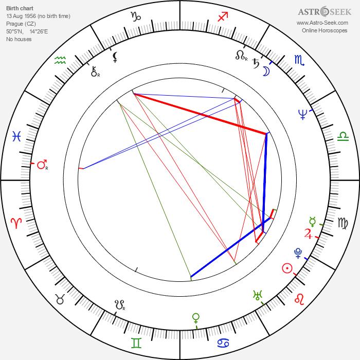 Marie Vápeníková - Astrology Natal Birth Chart
