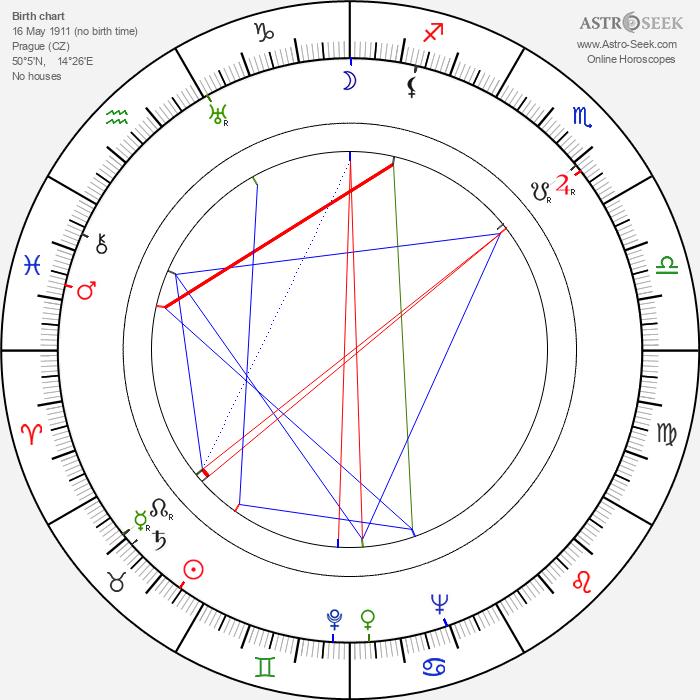 Marie Vášová - Astrology Natal Birth Chart