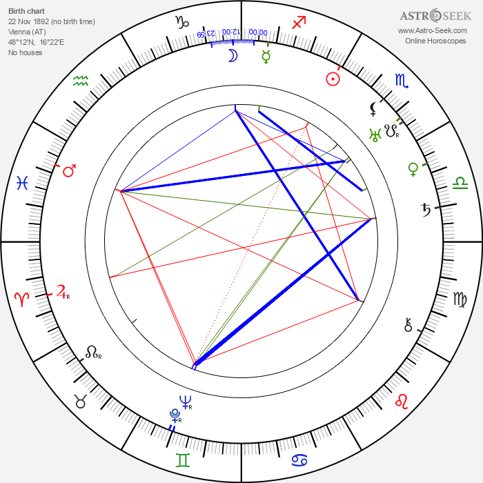 Marie Veselá - Astrology Natal Birth Chart