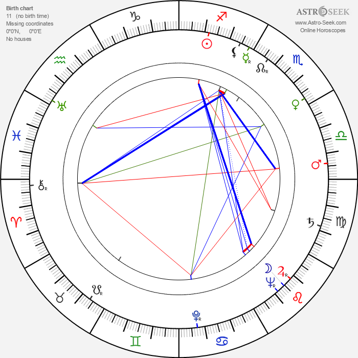 Marie Windsor - Astrology Natal Birth Chart