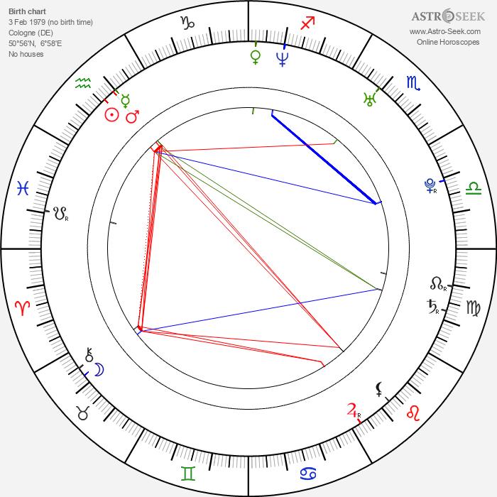 Marie Zielcke - Astrology Natal Birth Chart