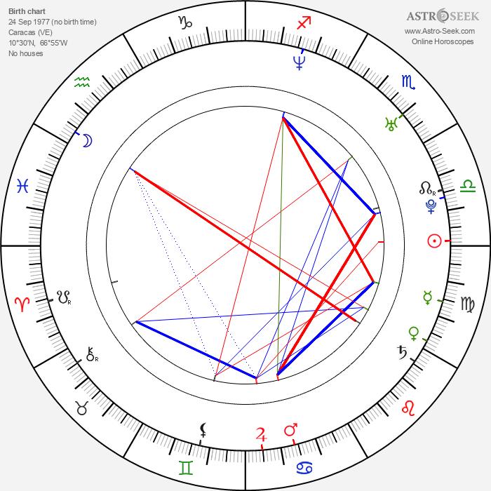 Marieh Delfino - Astrology Natal Birth Chart
