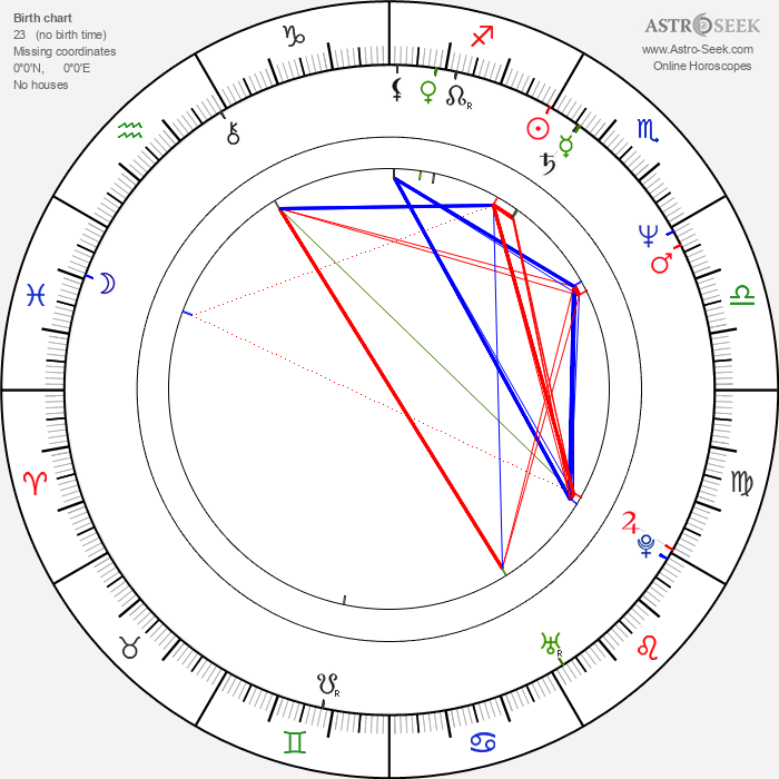 Mariele Millowitsch - Astrology Natal Birth Chart