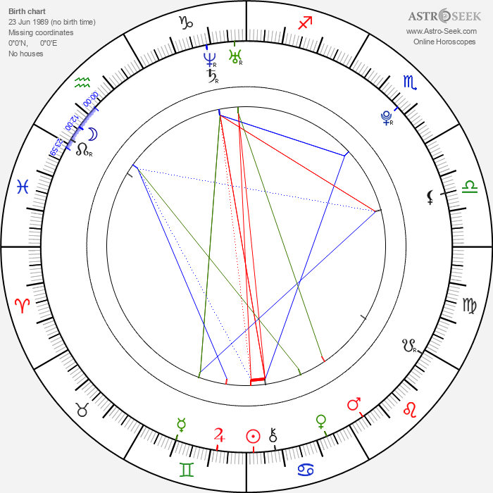 Marielle Jaffe - Astrology Natal Birth Chart