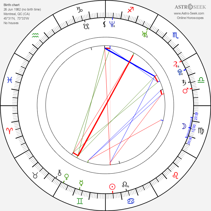 Mariev Rodrig - Astrology Natal Birth Chart