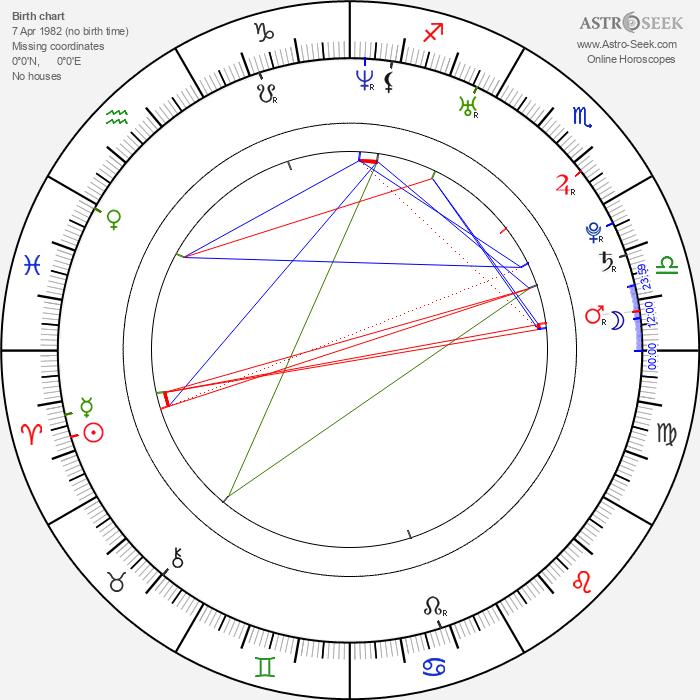 Marijana Jankovic - Astrology Natal Birth Chart