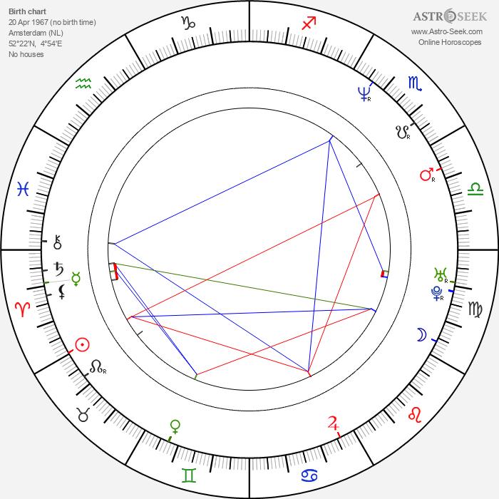 Marije Meerman - Astrology Natal Birth Chart