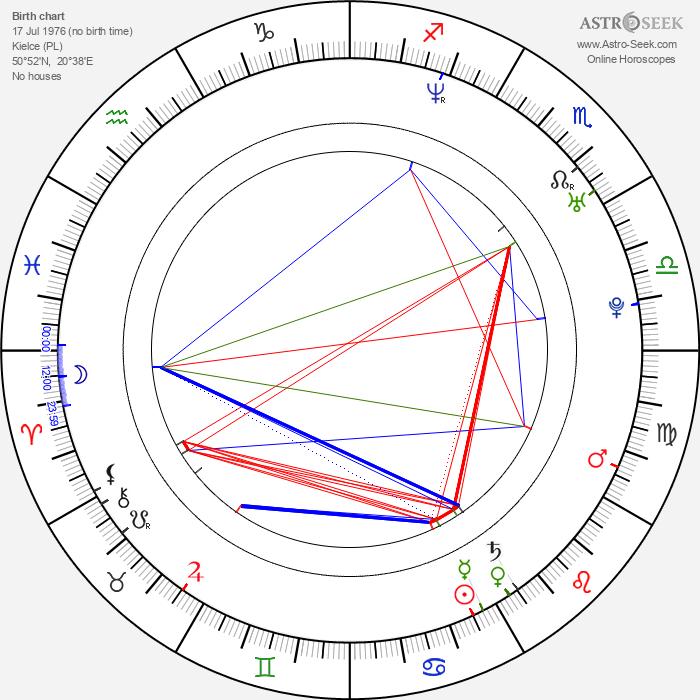 Marika Domińczyk - Astrology Natal Birth Chart