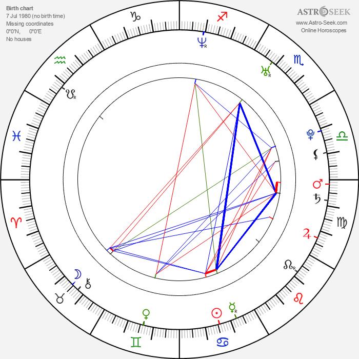 Marika Dominczyk - Astrology Natal Birth Chart