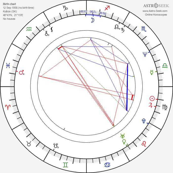Marika Gombitová - Astrology Natal Birth Chart