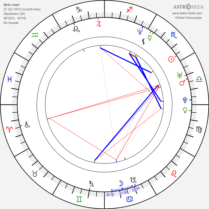 Marika Krook - Astrology Natal Birth Chart