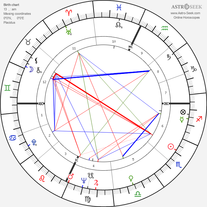Marilyn Brooks - Astrology Natal Birth Chart