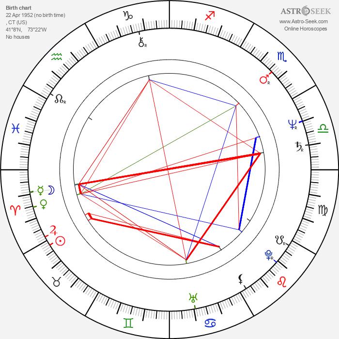 Marilyn Chambers - Astrology Natal Birth Chart