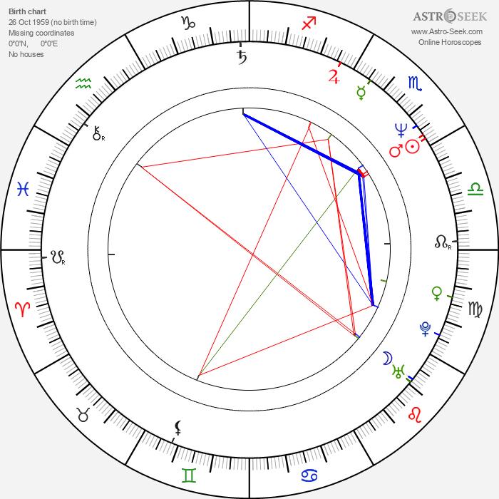 Marilyn Jess - Astrology Natal Birth Chart