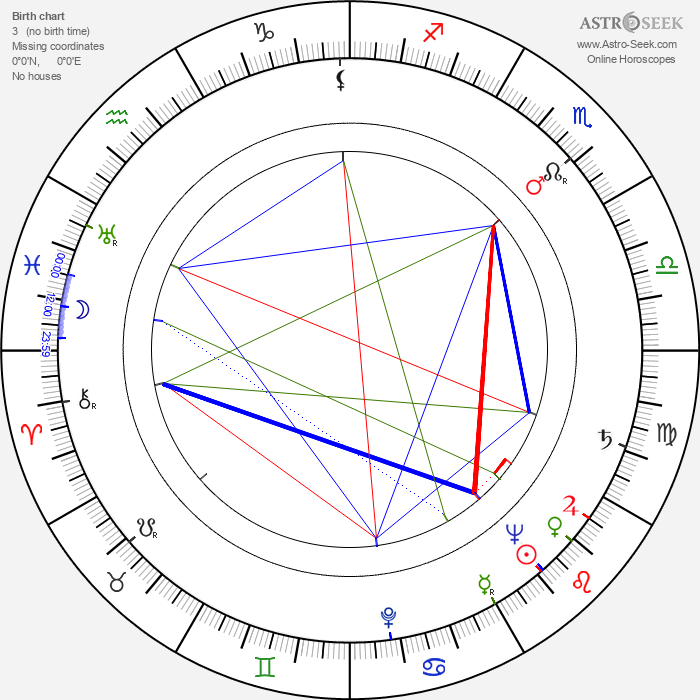 Marilyn Maxwell - Astrology Natal Birth Chart