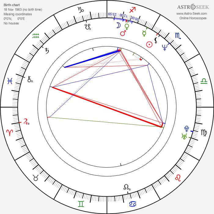 Marilyne Canto - Astrology Natal Birth Chart