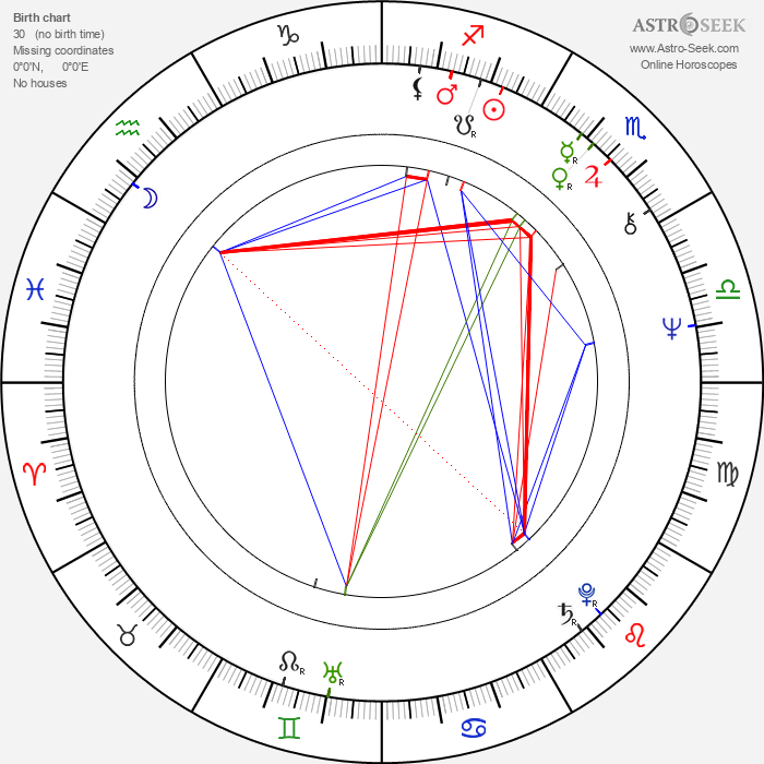 Marina Abramović - Astrology Natal Birth Chart