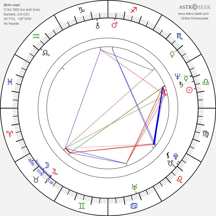 Marina Anderson-Carradine - Astrology Natal Birth Chart