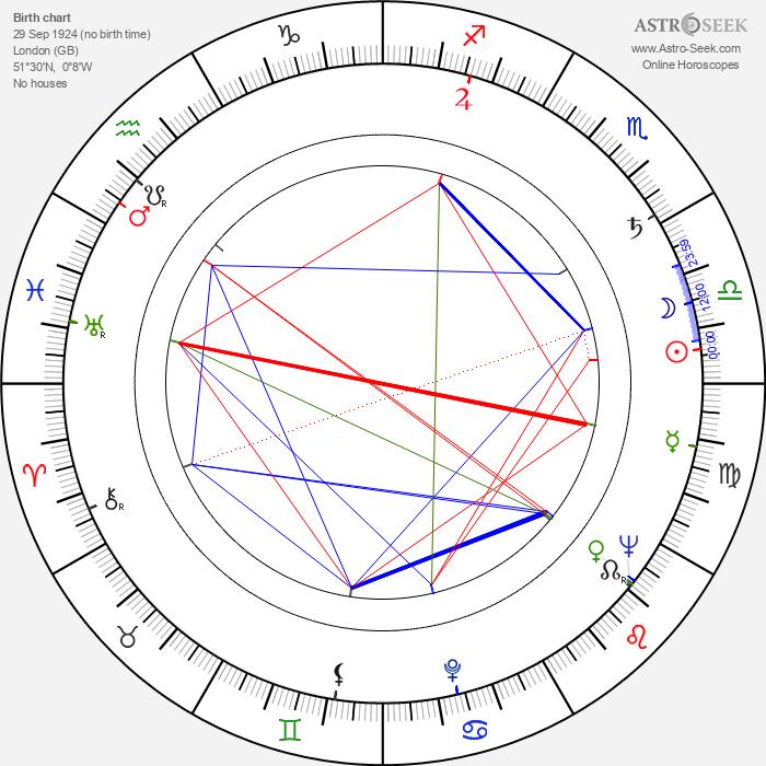 Marina Berti - Astrology Natal Birth Chart