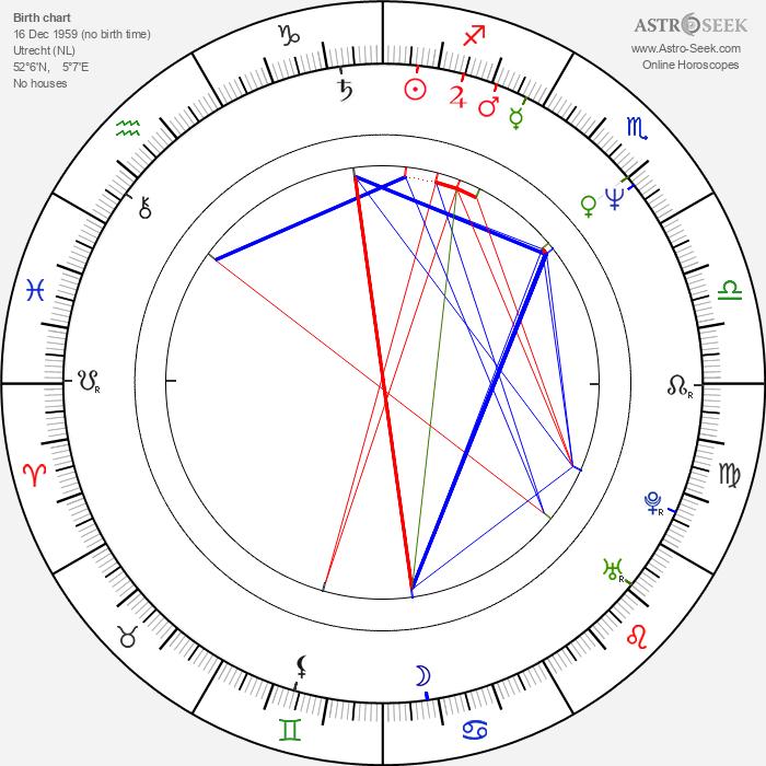 Marina de Graaf - Astrology Natal Birth Chart