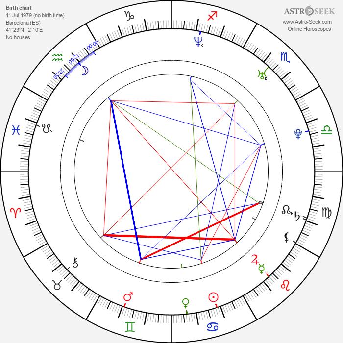 Marina Gatell - Astrology Natal Birth Chart