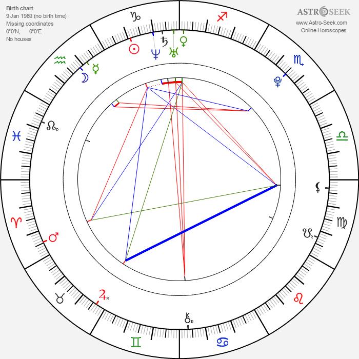 Marina Genda - Astrology Natal Birth Chart