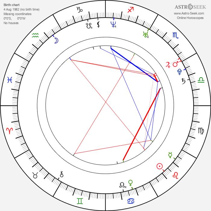 Marina Kazanková - Astrology Natal Birth Chart