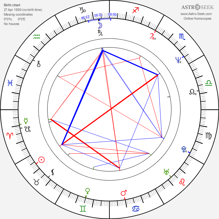 Marina Levtova - Astrology Natal Birth Chart