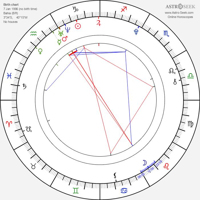 Marina Nery - Astrology Natal Birth Chart