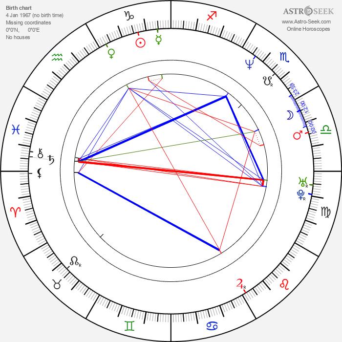 Marina Orsini - Astrology Natal Birth Chart