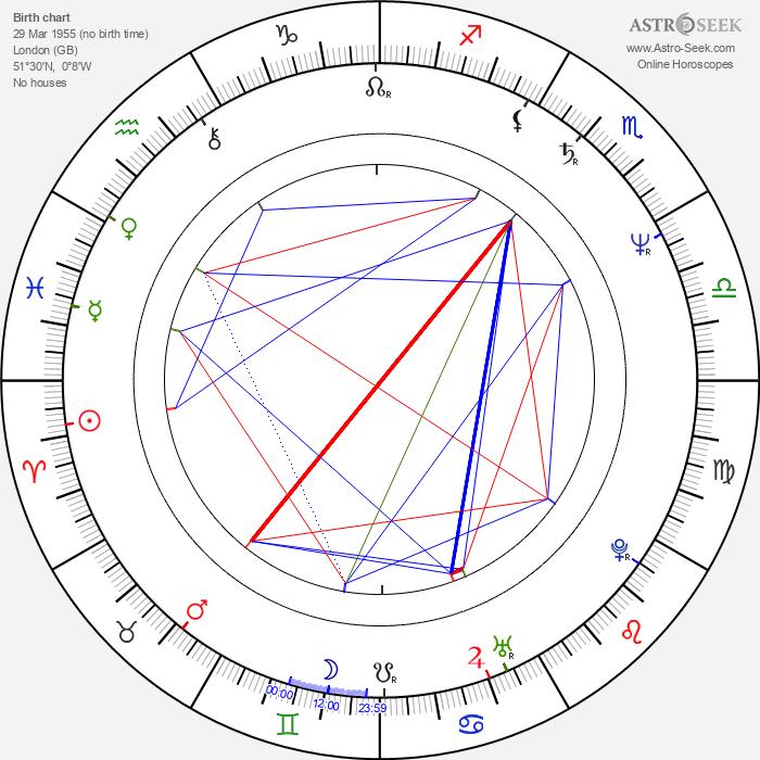 Marina Sirtis - Astrology Natal Birth Chart