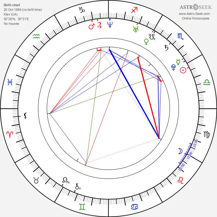 Marina Tseva - Astrology Natal Birth Chart