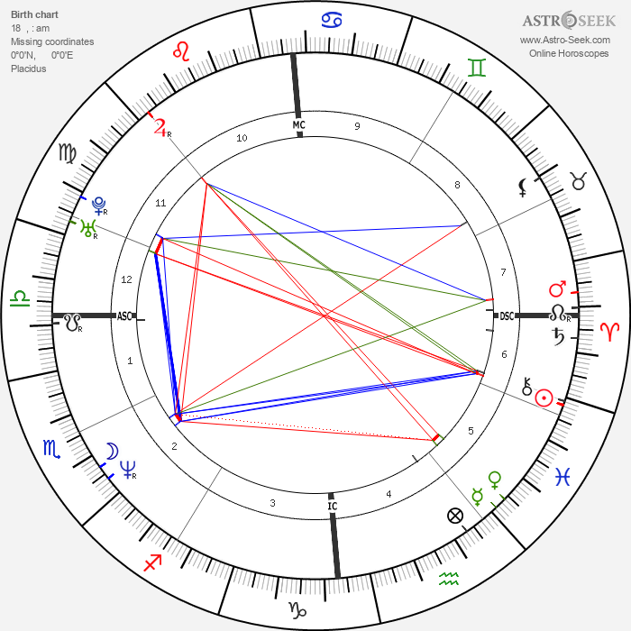 Marine Delterme - Astrology Natal Birth Chart