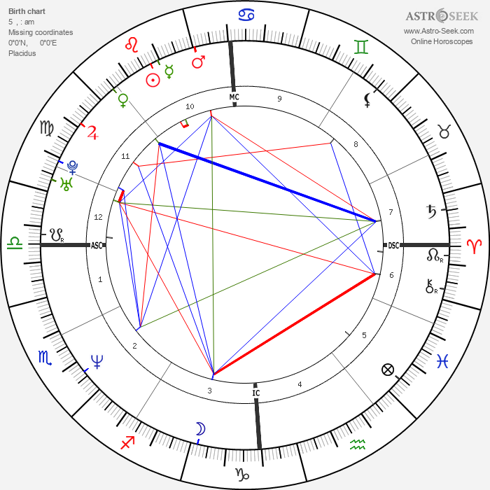 Marine Le Pen - Astrology Natal Birth Chart